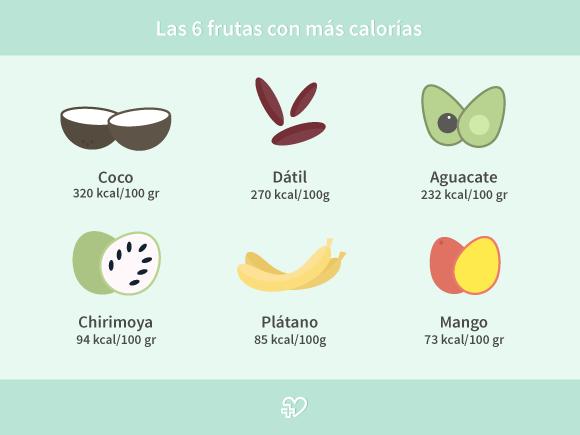 frutas con mas calorias