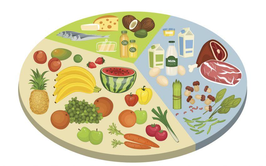 Vielfalt: Der Bedarf an Nährstoffen wird am besten von einer breiten Auswahl an Lebensmitteln gedeckt.