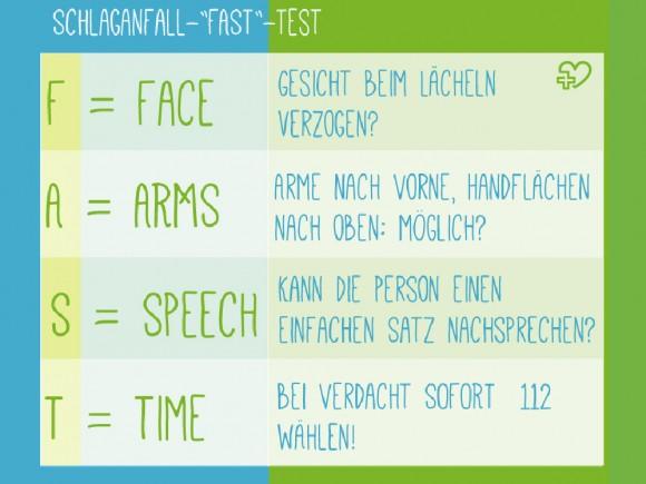 Schlaganfall: Man sieht eine Illustration zum Thema FAST-Test.