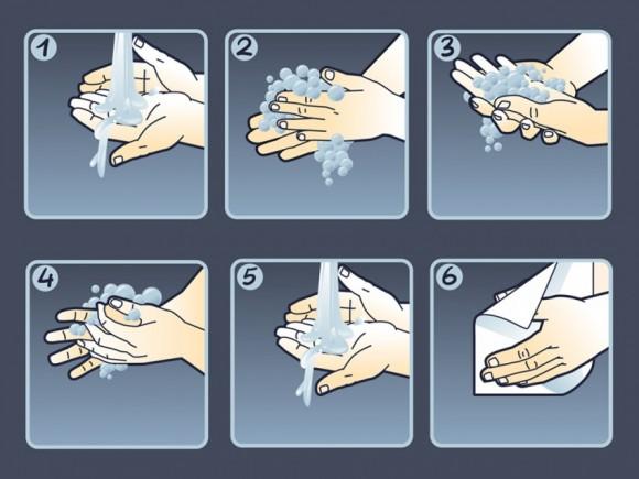 Grafische Darstellung der einzelnen Schritte beim gründlichen Händewaschen
