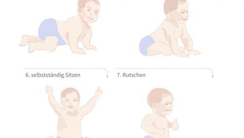 Grafik der motorischen Entwicklung von Babys.