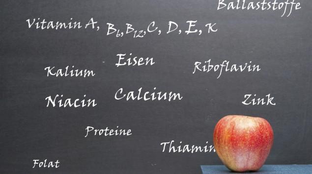 Das Bild zeigt eine Tafel, auf der 17 verschiedene Nährstoffe geschrieben sind.
