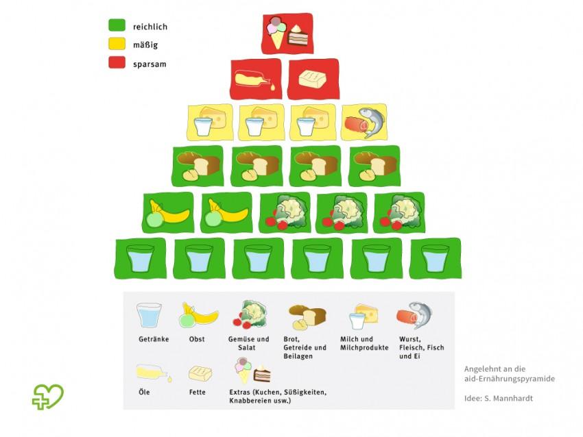 Gesunde Ernährung Lebensmittel – Page 913