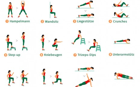 Das 7-Minuten-Workout