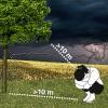 Illustration: Blitzschutz auf freiem Feld - eine Frau sitzt in der Hocke in 10 m Abstand von einem Baum.