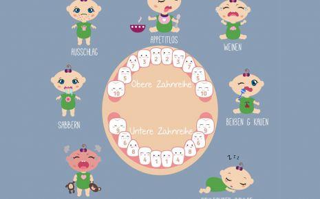 Typische Anzeichen fürs Zahnen.